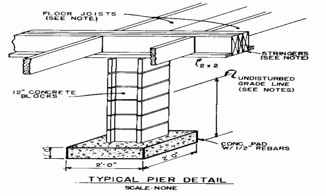 Pier And Beam House Plans Lovely Pier Footing Detail House Pier Foundation Details pier